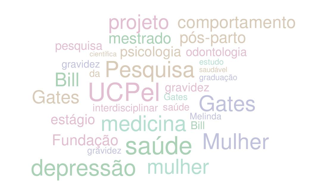 Pesquisa UCPel: organograma de palavras do projeto Gravides Cuidada, Bebê Saudável